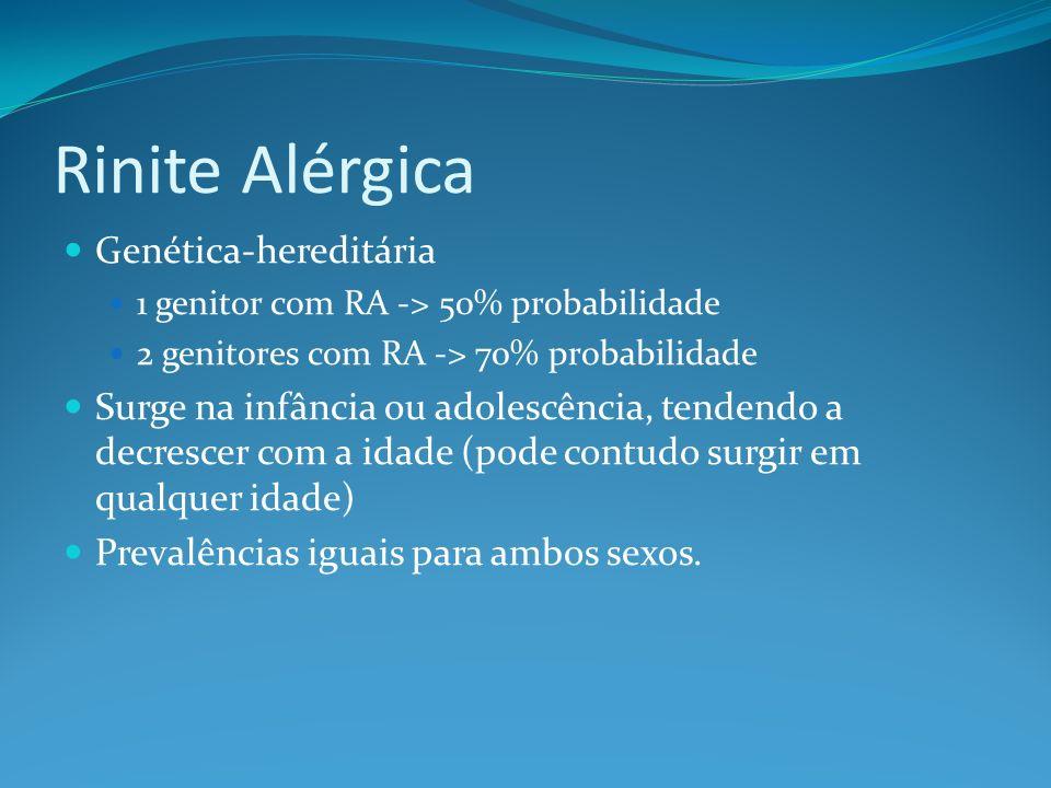 Rinite Alérgica Genética-hereditária