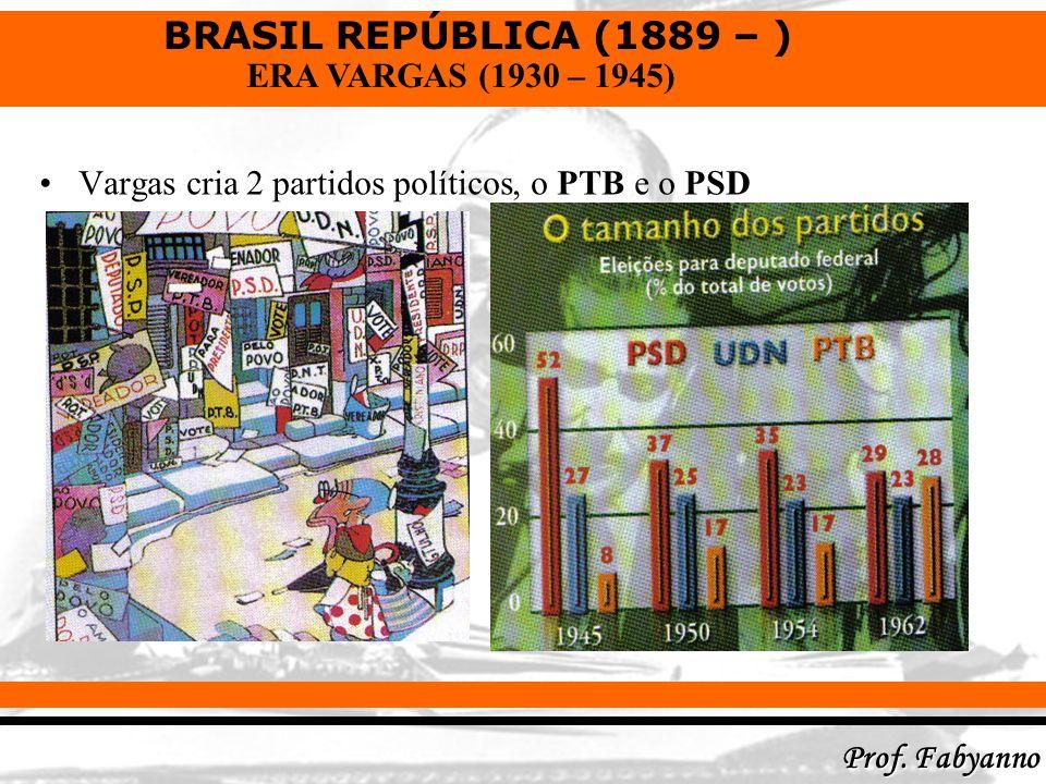 Vargas cria 2 partidos políticos, o PTB e o PSD