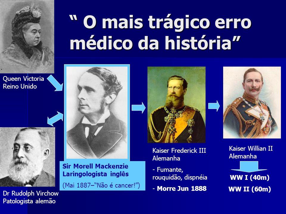 O mais trágico erro médico da história