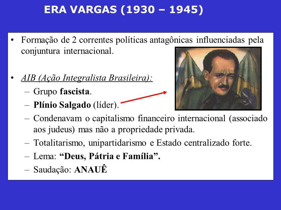 Formação de 2 correntes políticas antagônicas influenciadas pela conjuntura internacional.