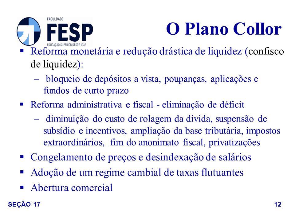O Plano Collor Reforma monetária e redução drástica de liquidez (confisco de liquidez):