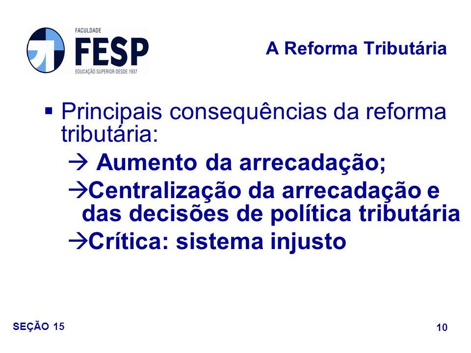 Principais consequências da reforma tributária: