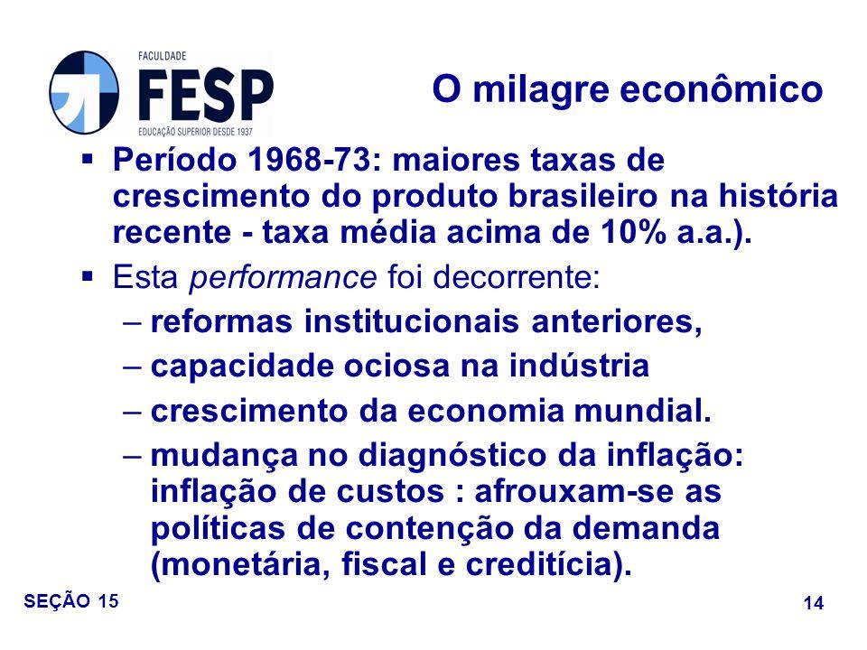 O milagre econômicoPeríodo 1968-73: maiores taxas de crescimento do produto brasileiro na história recente - taxa média acima de 10% a.a.).