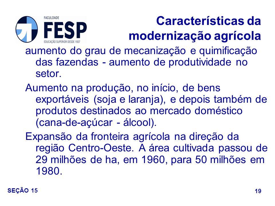 Características da modernização agrícola