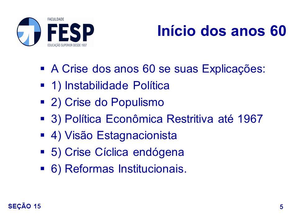 Início dos anos 60 A Crise dos anos 60 se suas Explicações: