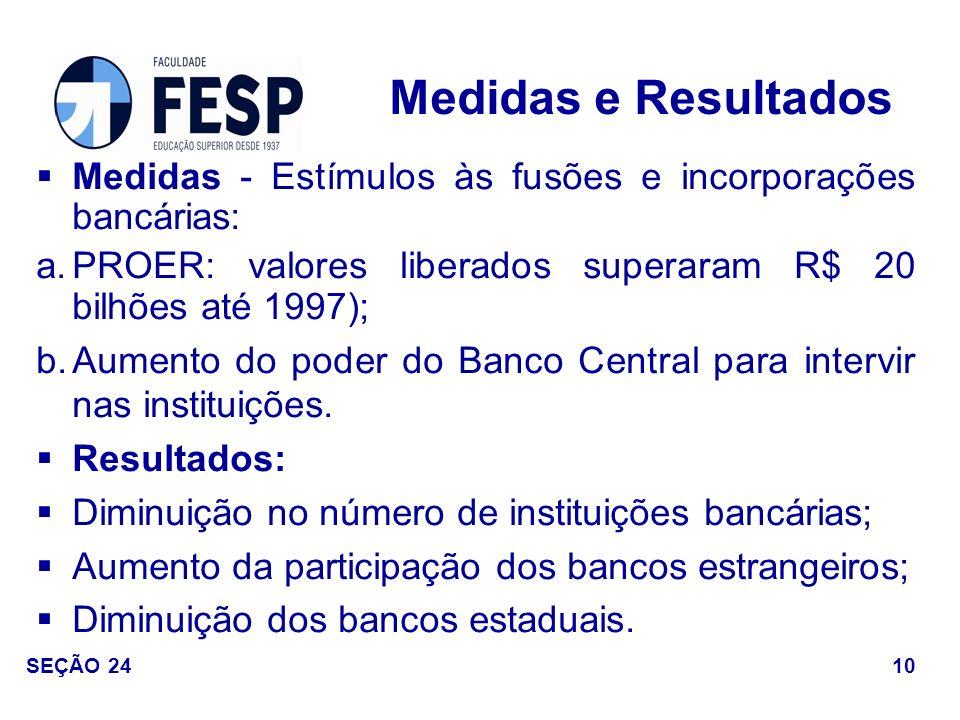 Medidas e Resultados Medidas - Estímulos às fusões e incorporações bancárias: PROER: valores liberados superaram R$ 20 bilhões até 1997);