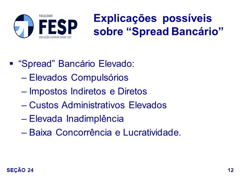 Explicações possíveis sobre Spread Bancário