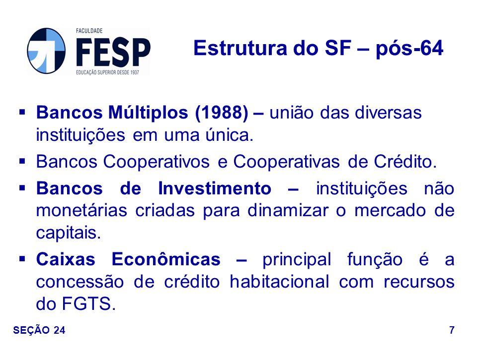 Estrutura do SF – pós-64 Bancos Múltiplos (1988) – união das diversas instituições em uma única. Bancos Cooperativos e Cooperativas de Crédito.