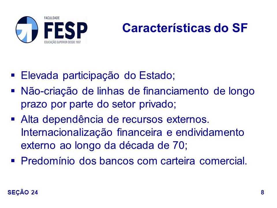 Características do SF Elevada participação do Estado;