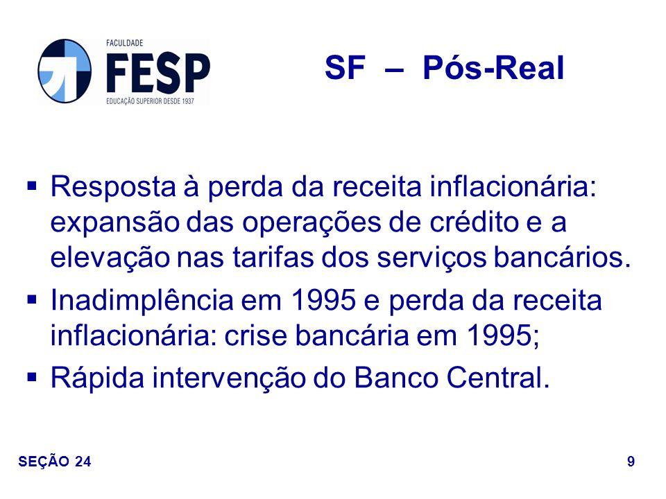 SF – Pós-Real Resposta à perda da receita inflacionária: expansão das operações de crédito e a elevação nas tarifas dos serviços bancários.