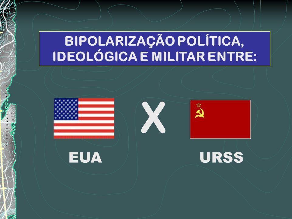 BIPOLARIZAÇÃO POLÍTICA, IDEOLÓGICA E MILITAR ENTRE: