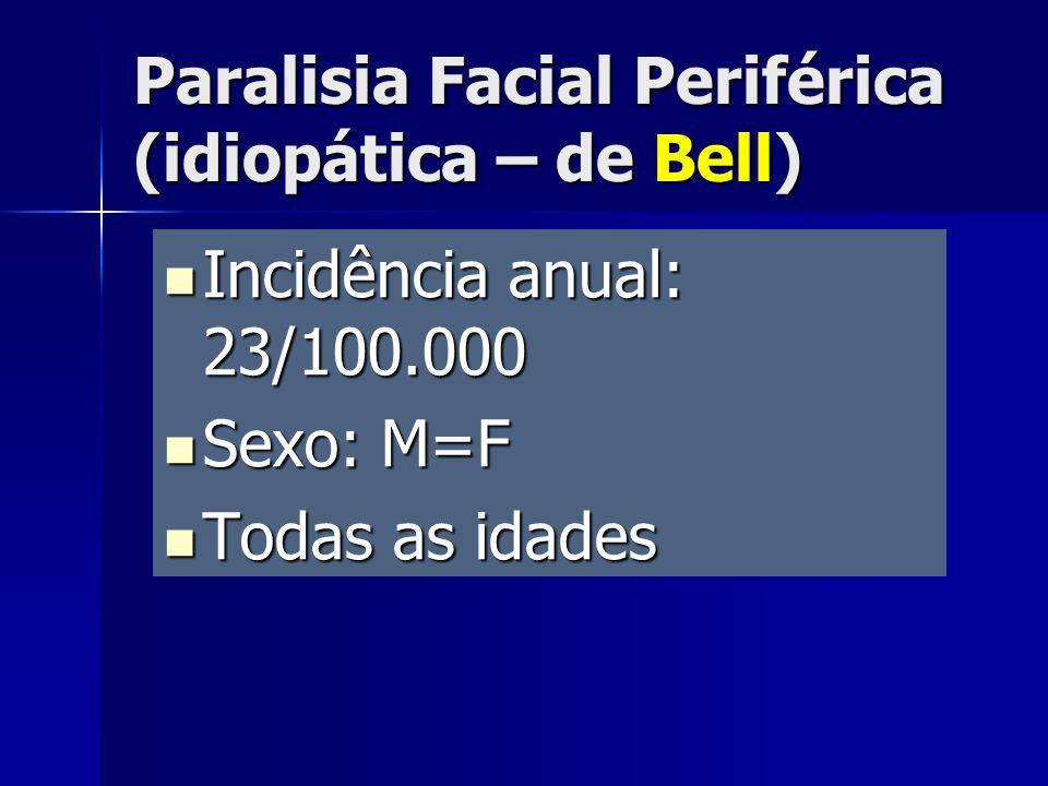 Paralisia Facial Periférica (idiopática – de Bell)