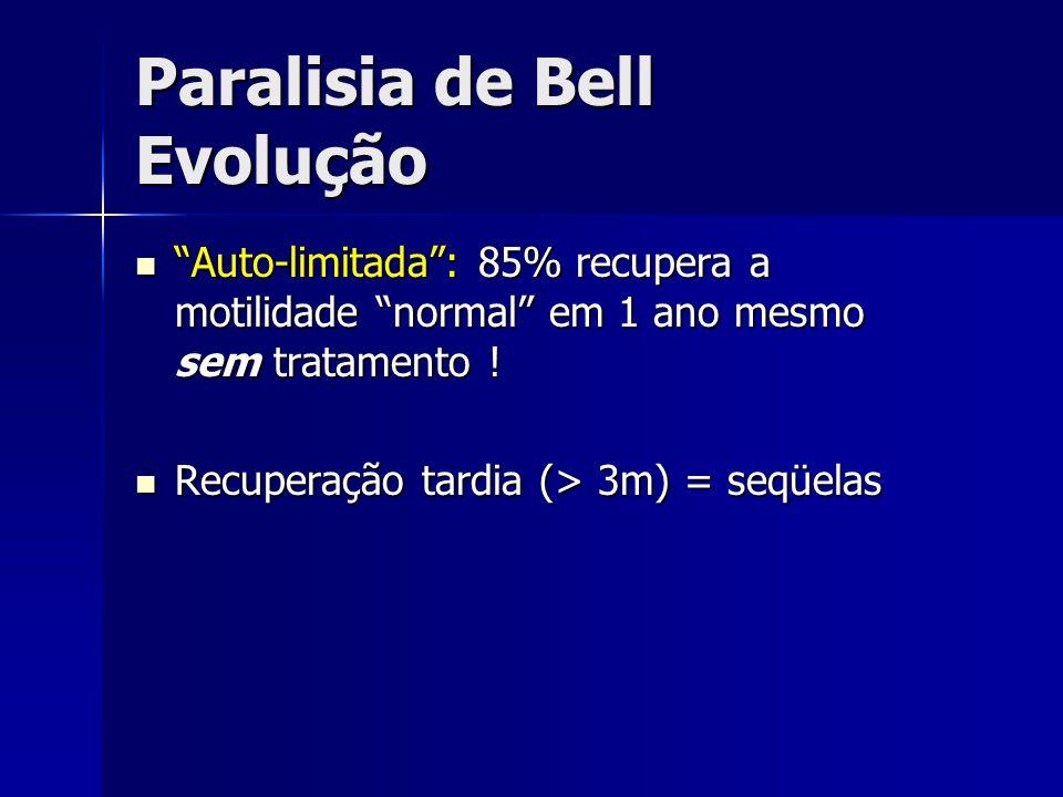 Paralisia de Bell Evolução