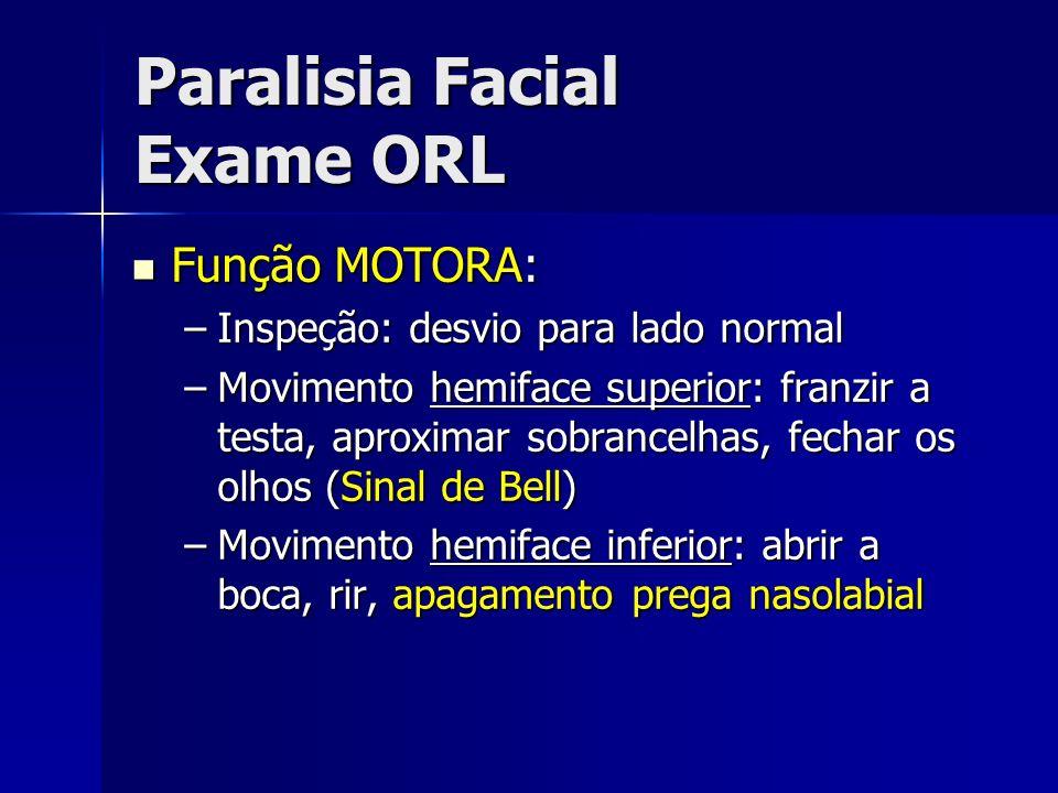 Paralisia Facial Exame ORL
