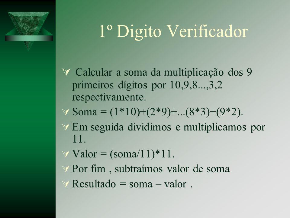 1º Digito Verificador Calcular a soma da multiplicação dos 9 primeiros dígitos por 10,9,8...,3,2 respectivamente.