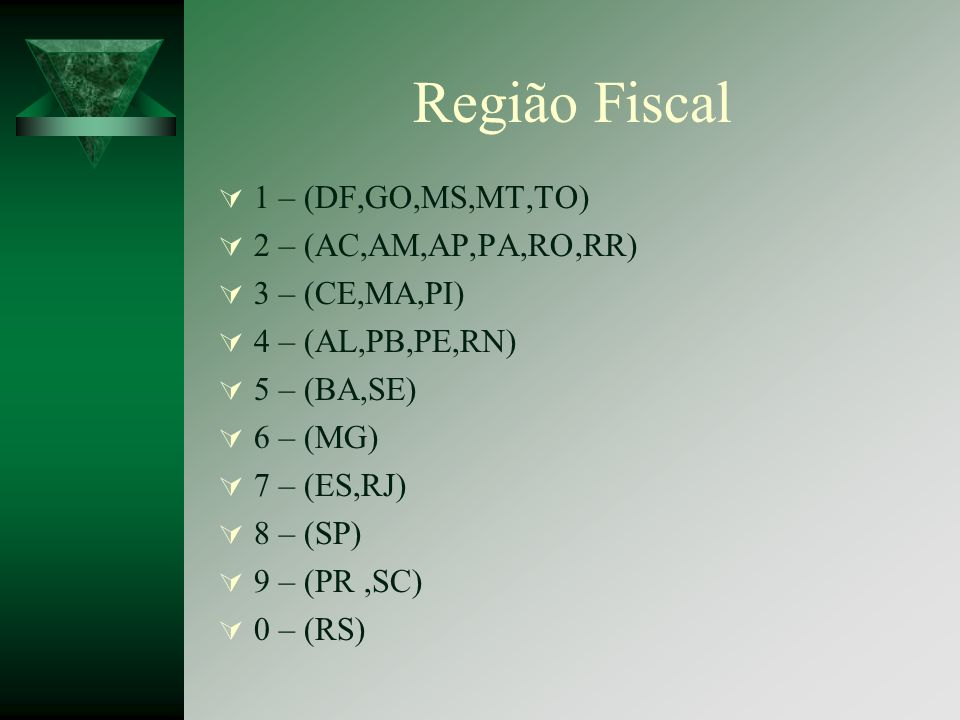 Região Fiscal 1 – (DF,GO,MS,MT,TO) 2 – (AC,AM,AP,PA,RO,RR)