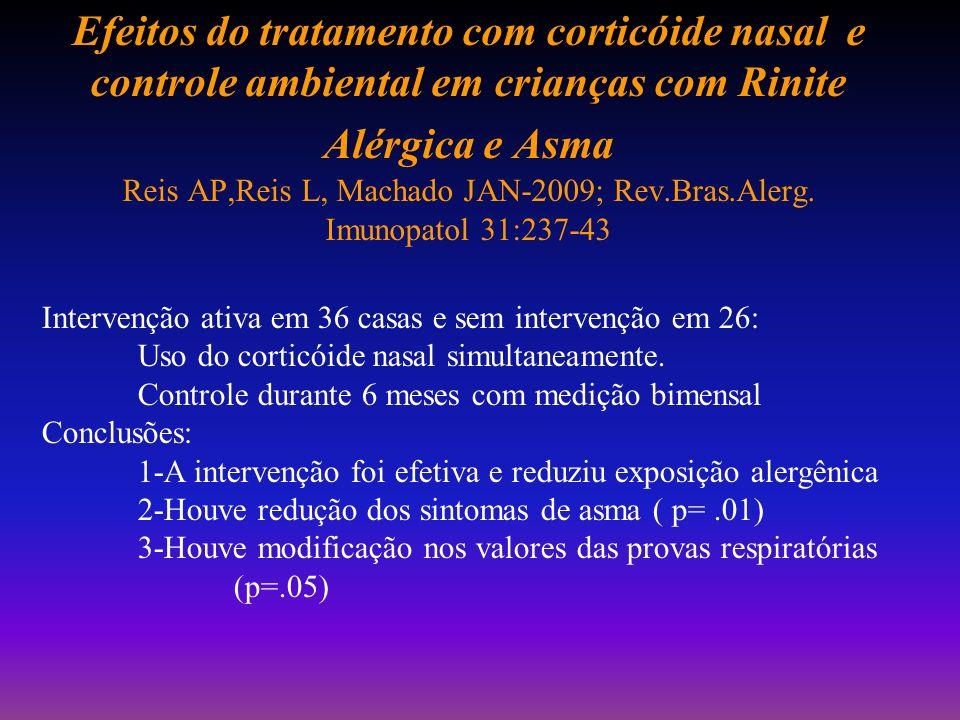 Efeitos do tratamento com corticóide nasal e controle ambiental em crianças com Rinite Alérgica e Asma Reis AP,Reis L, Machado JAN-2009; Rev.Bras.Alerg. Imunopatol 31:237-43