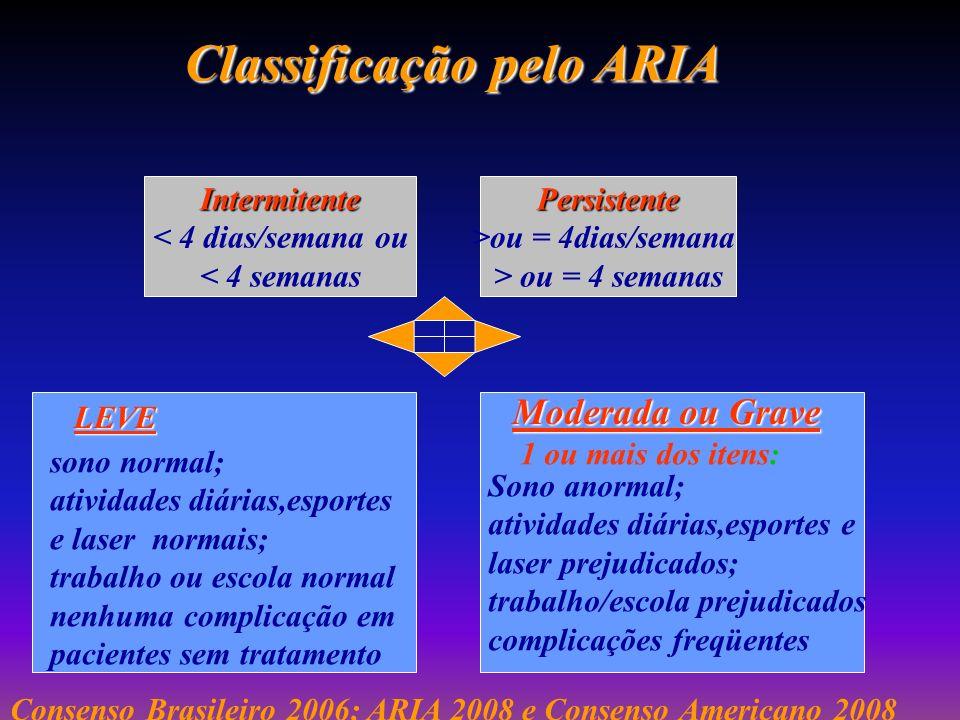 Classificação pelo ARIA