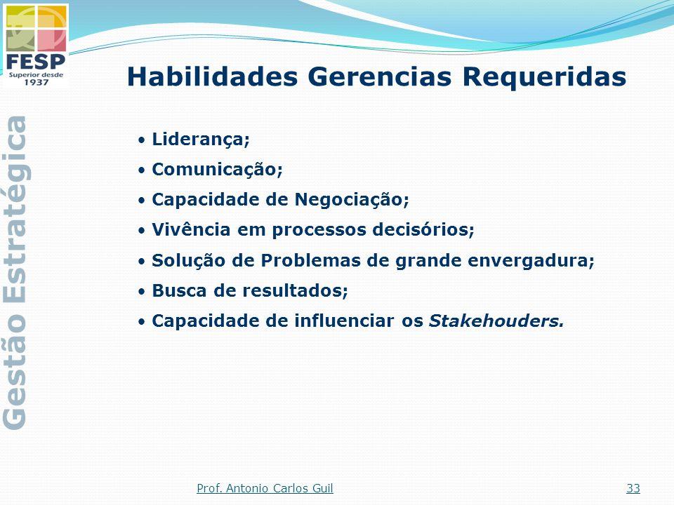 Gestão Estratégica Habilidades Gerencias Requeridas Liderança;