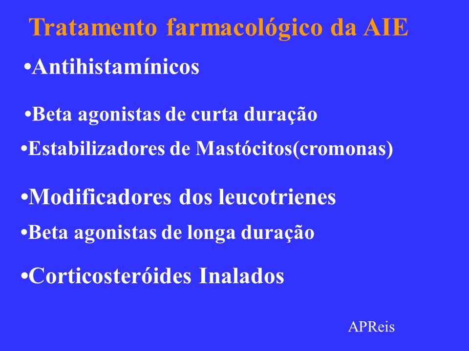 Tratamento farmacológico da AIE