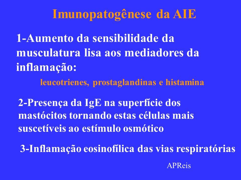 Imunopatogênese da AIE