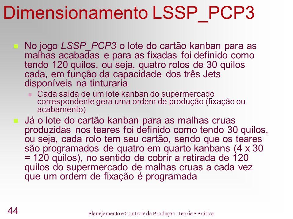 Dimensionamento LSSP_PCP3