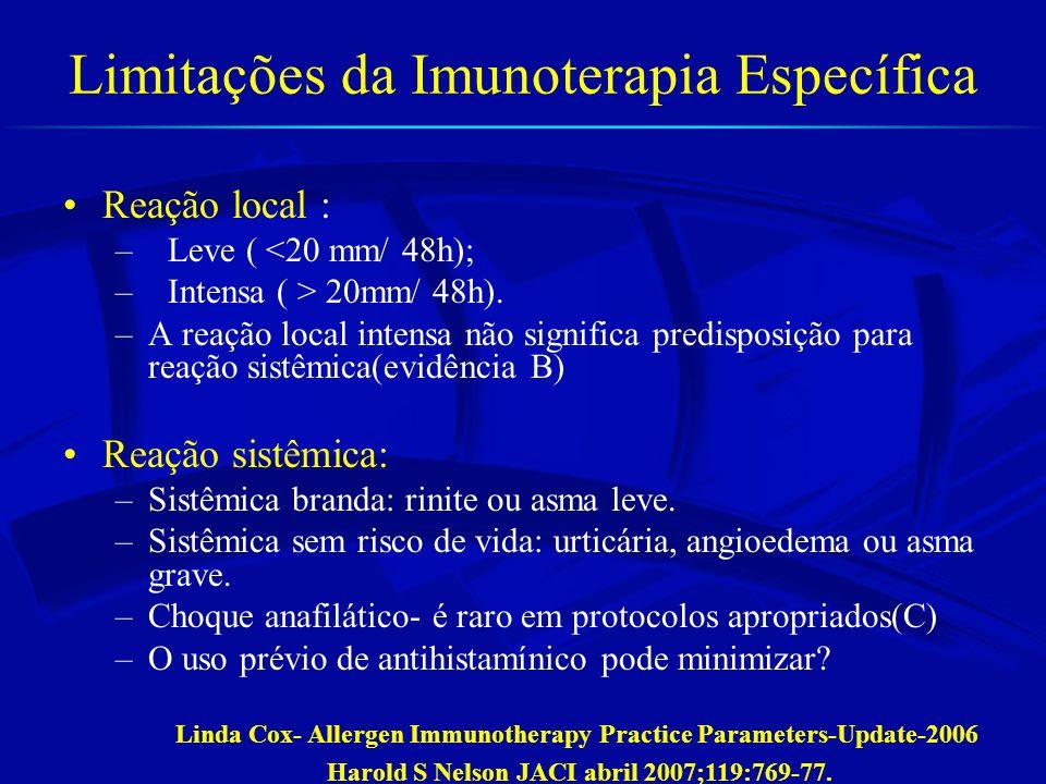 Limitações da Imunoterapia Específica