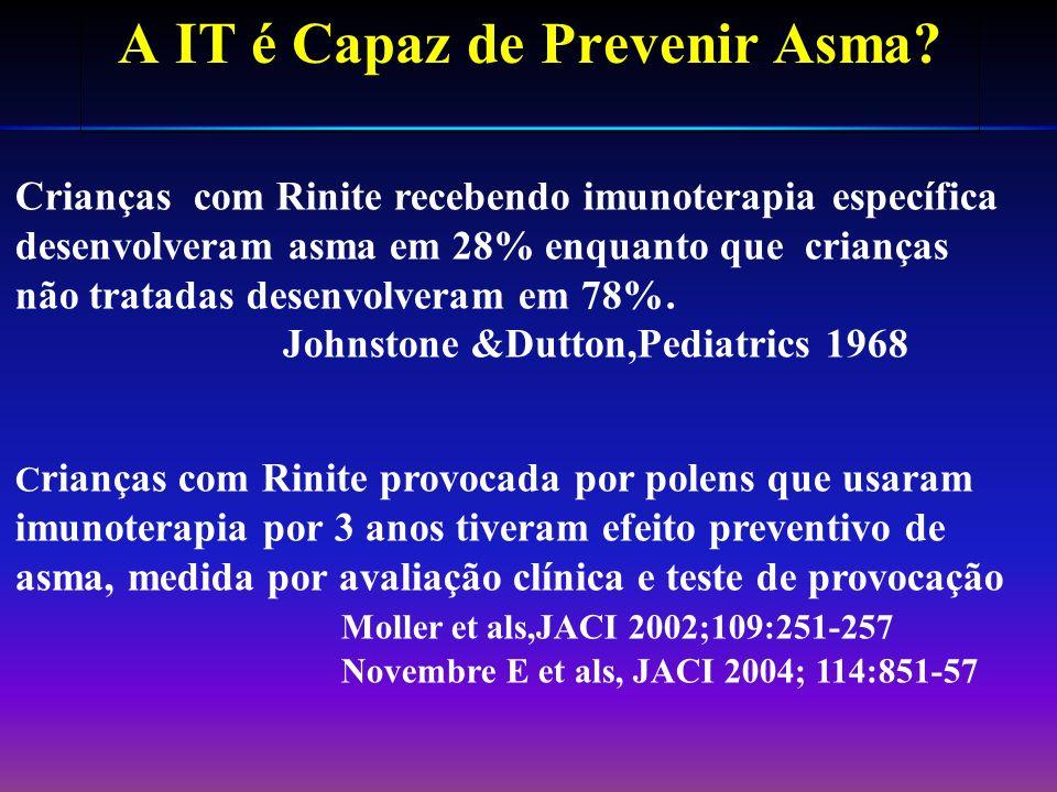 A IT é Capaz de Prevenir Asma