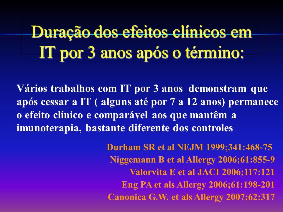 Duração dos efeitos clínicos em IT por 3 anos após o término: