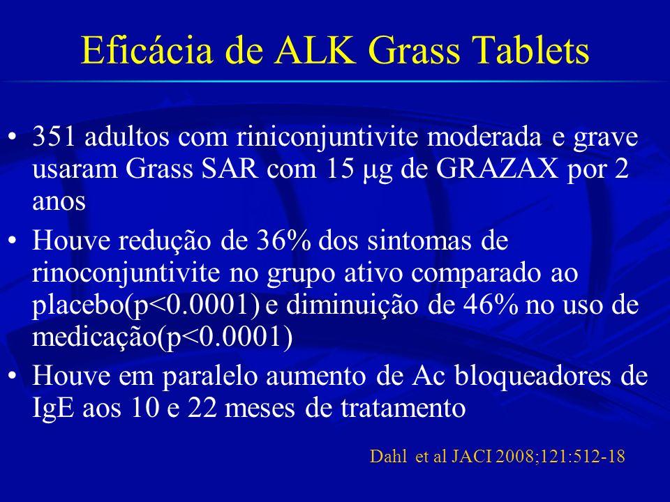 Eficácia de ALK Grass Tablets
