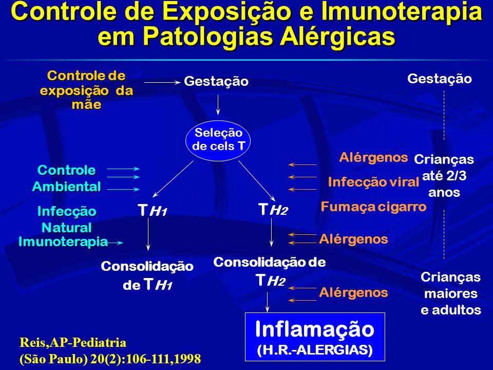 Controle de Exposição e Imunoterapia em Patologias Alérgicas