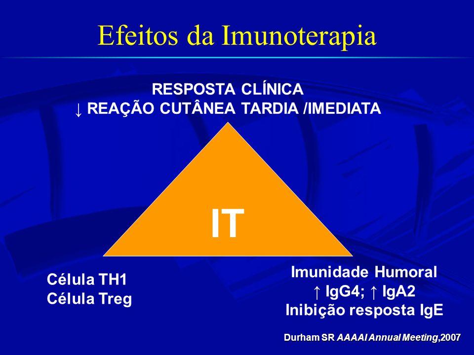 Efeitos da Imunoterapia