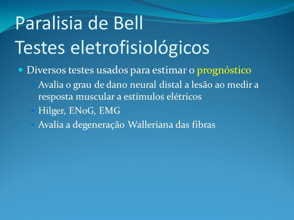 Paralisia de Bell Testes eletrofisiológicos