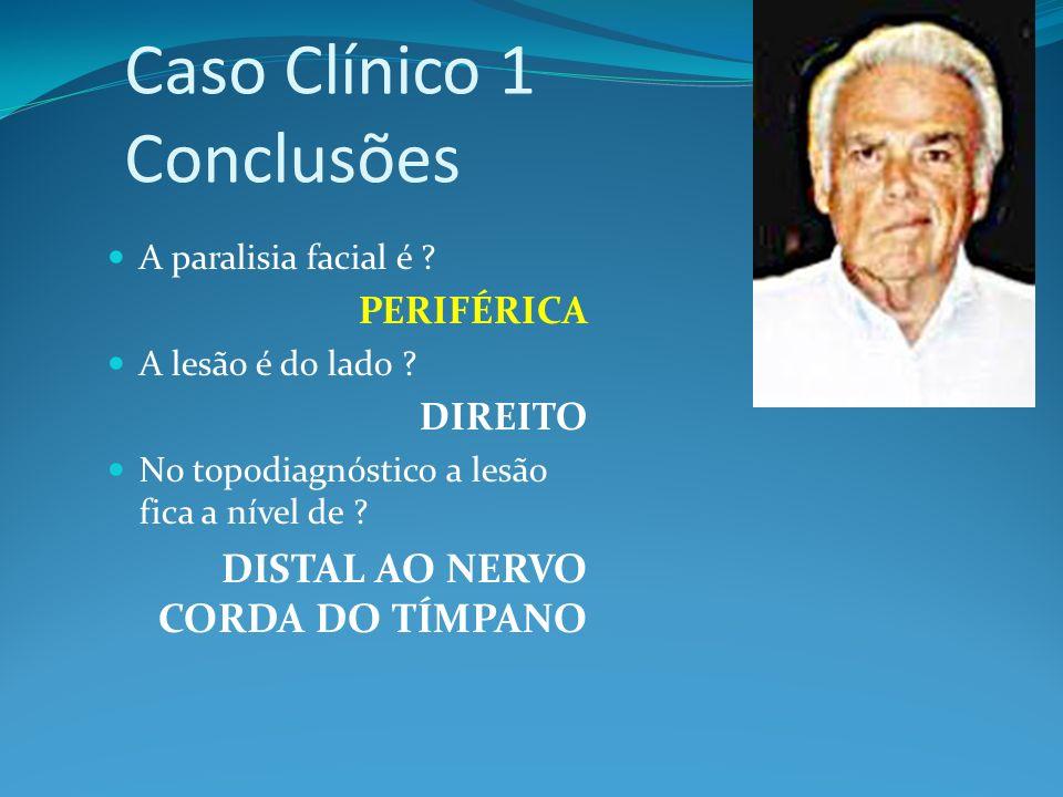Caso Clínico 1 Conclusões
