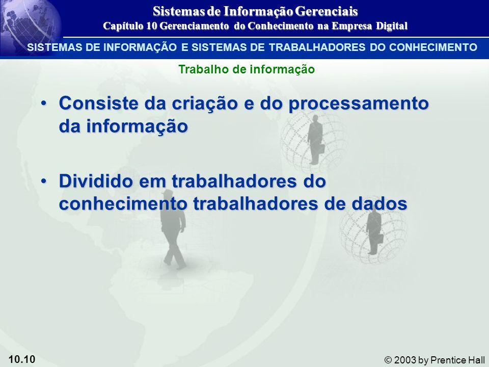 Consiste da criação e do processamento da informação