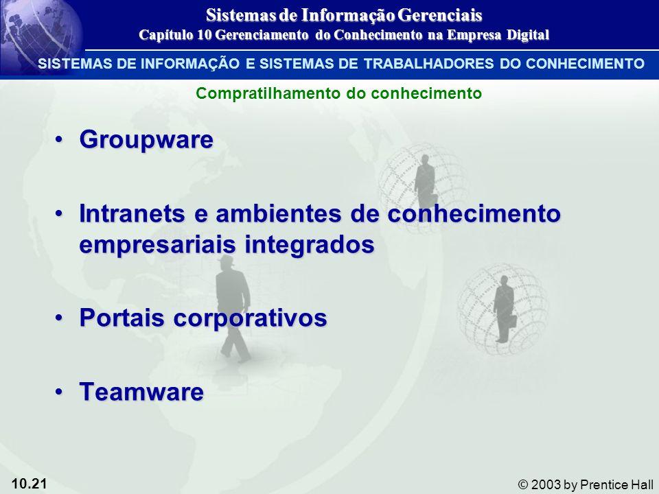 Intranets e ambientes de conhecimento empresariais integrados