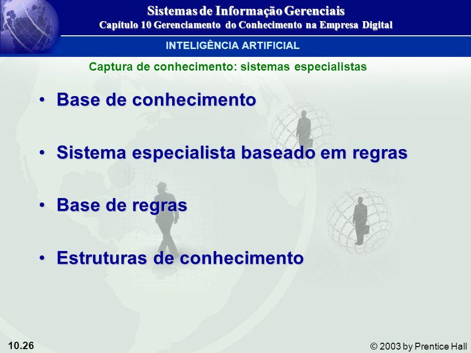 Sistema especialista baseado em regras Base de regras
