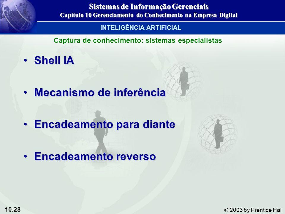 Mecanismo de inferência Encadeamento para diante Encadeamento reverso