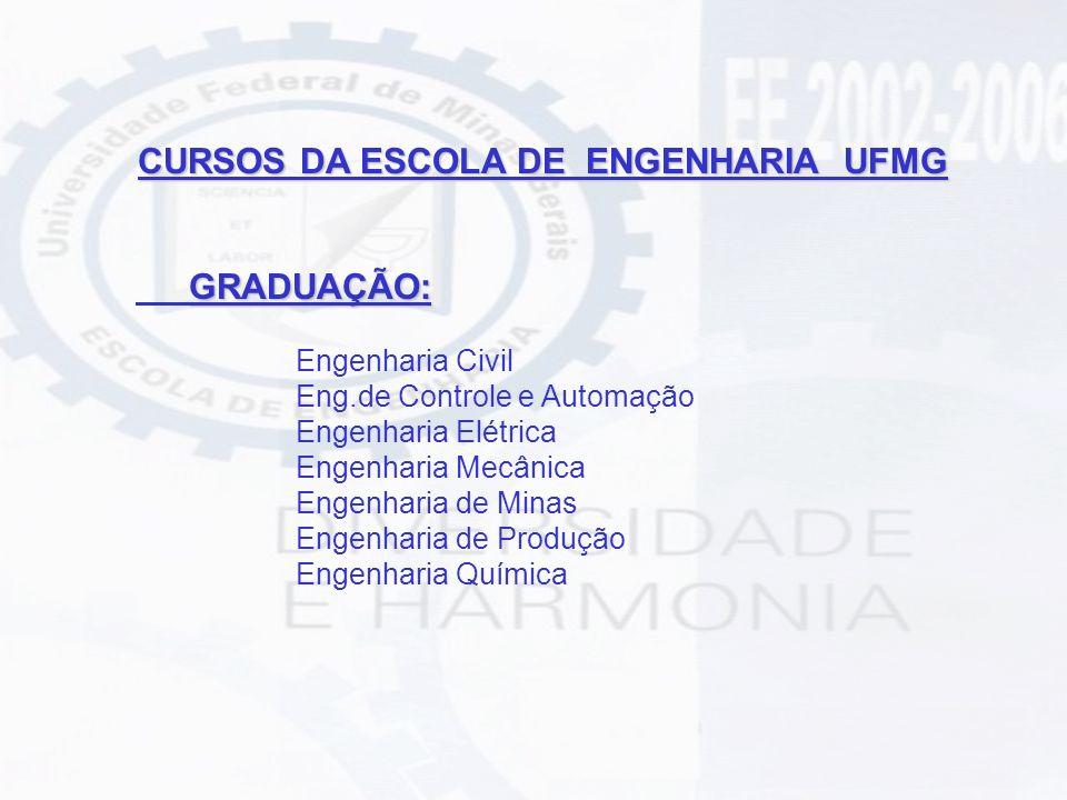 CURSOS DA ESCOLA DE ENGENHARIA UFMG