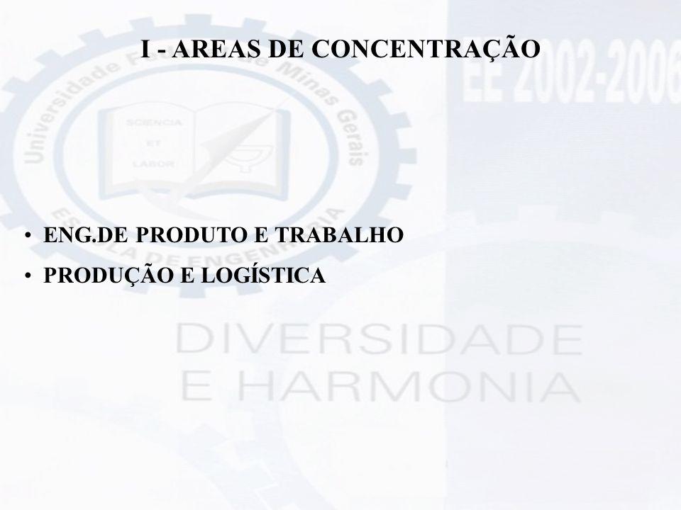 I - AREAS DE CONCENTRAÇÃO