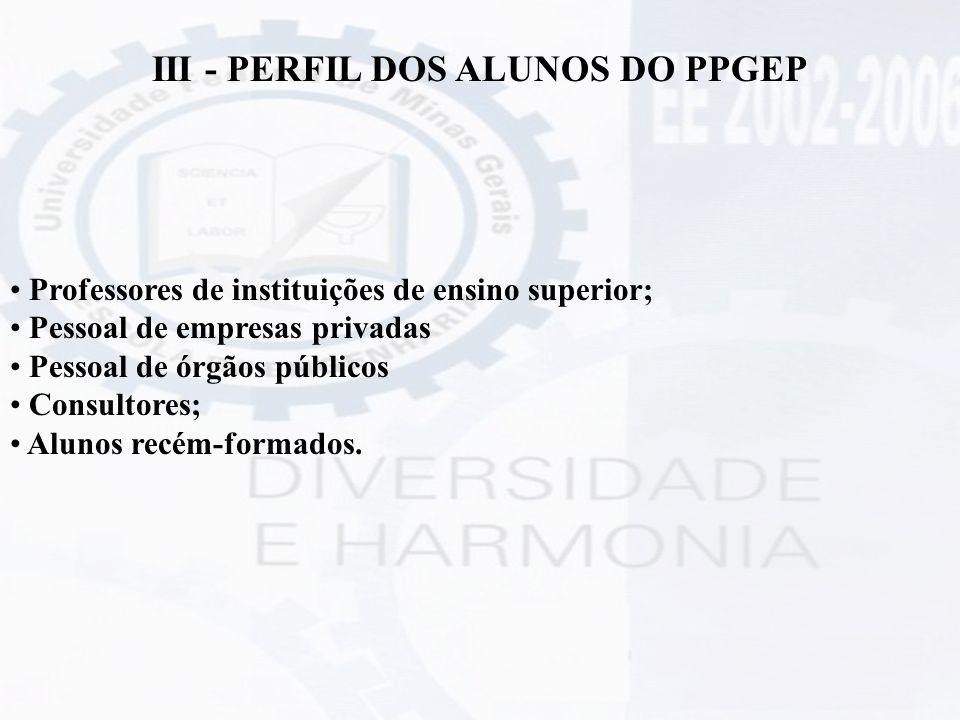 III - PERFIL DOS ALUNOS DO PPGEP