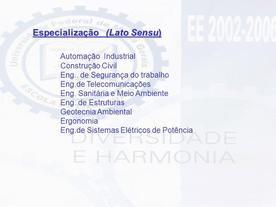 Especialização (Lato Sensu) Automação Industrial