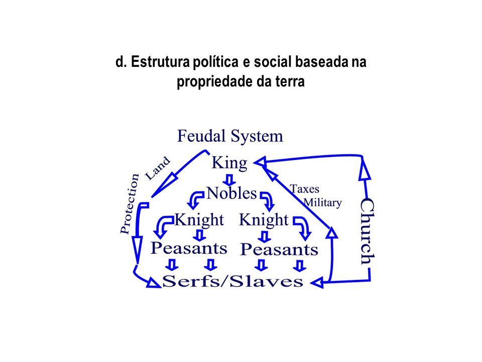 d. Estrutura política e social baseada na propriedade da terra