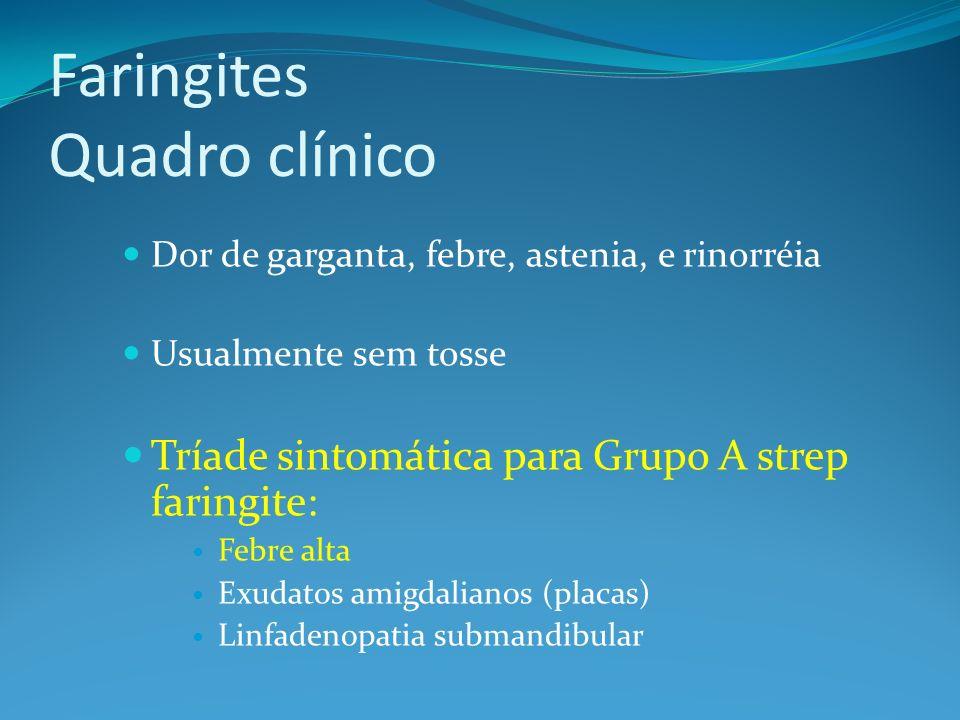 Faringites Quadro clínico