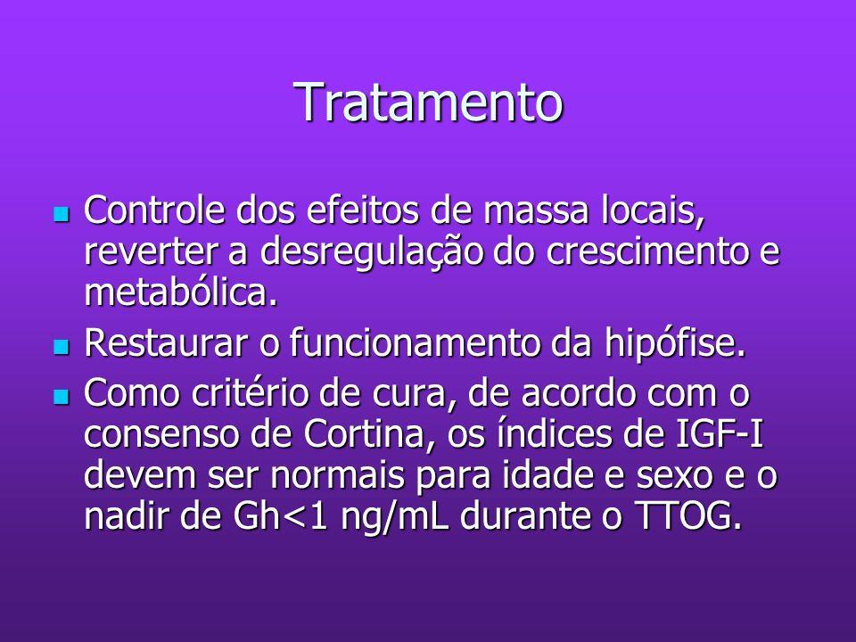 Tratamento Controle dos efeitos de massa locais, reverter a desregulação do crescimento e metabólica.