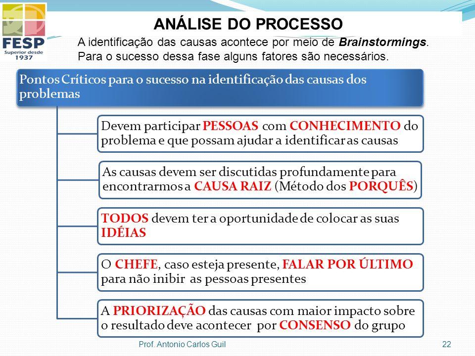 ANÁLISE DO PROCESSO A identificação das causas acontece por meio de Brainstormings. Para o sucesso dessa fase alguns fatores são necessários.