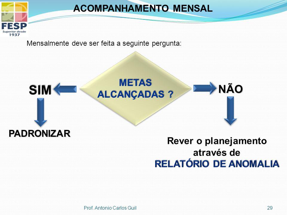 ACOMPANHAMENTO MENSAL Rever o planejamento através de
