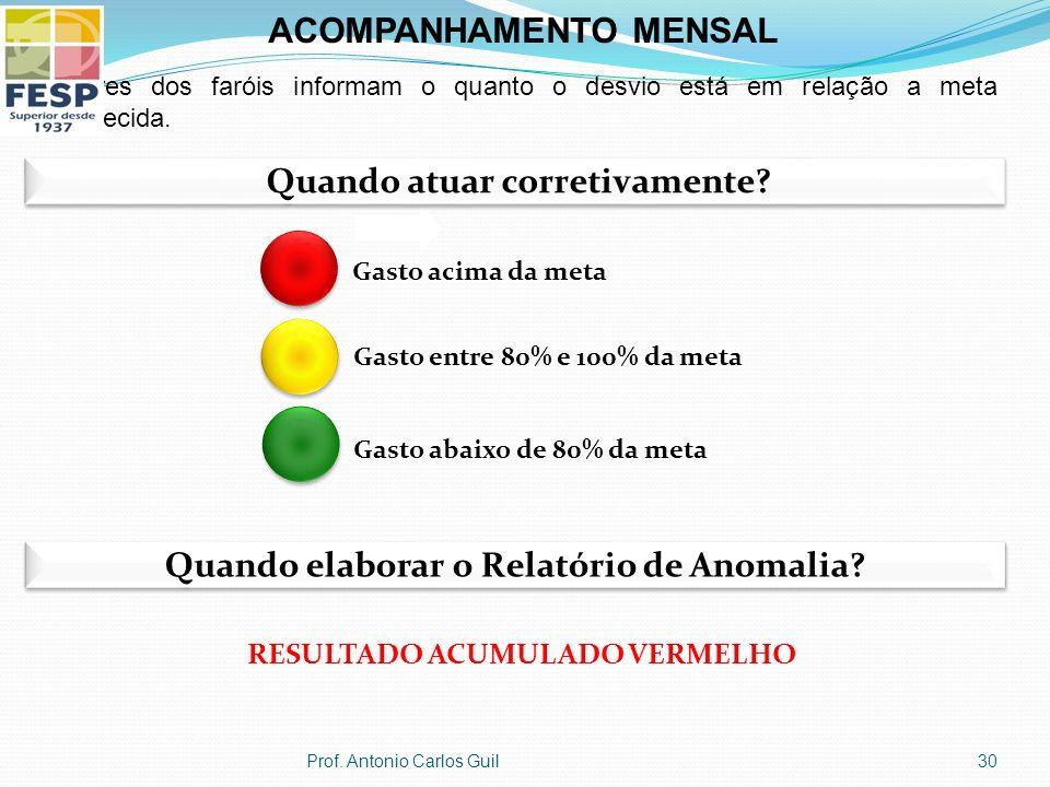 ACOMPANHAMENTO MENSAL