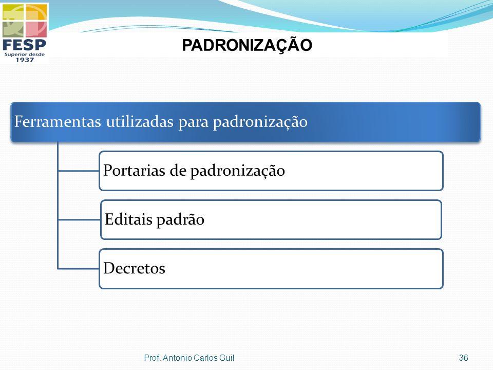 Ferramentas utilizadas para padronização Portarias de padronização