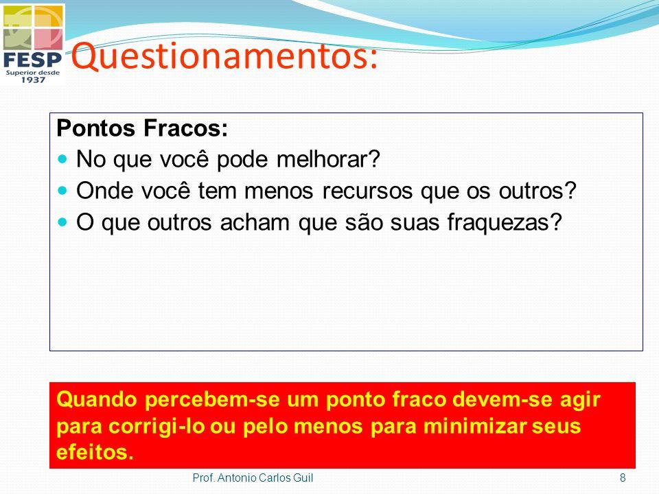 Questionamentos: Pontos Fracos: No que você pode melhorar